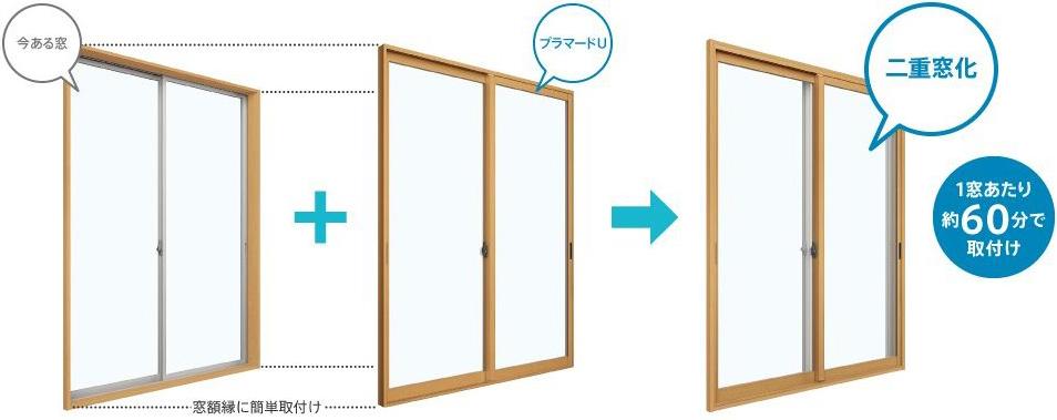 今ある窓+プラマードU=二重窓化【1窓あたり約60分で取り付け】
